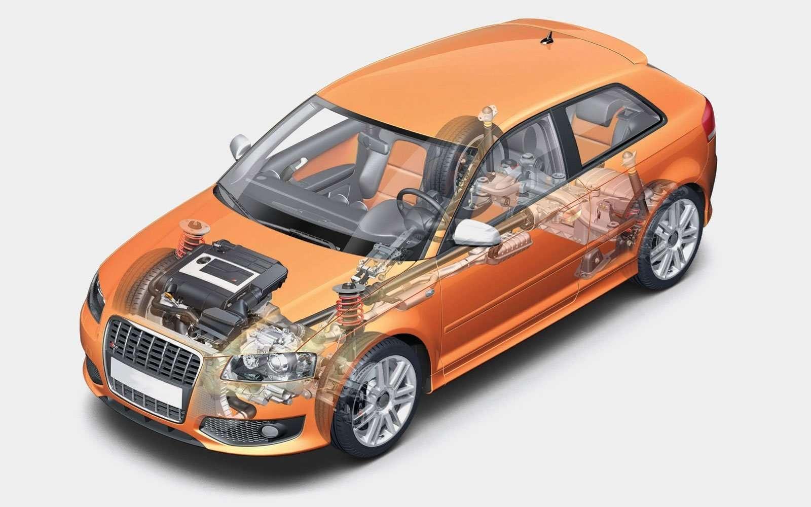 laser marking solution in automotive